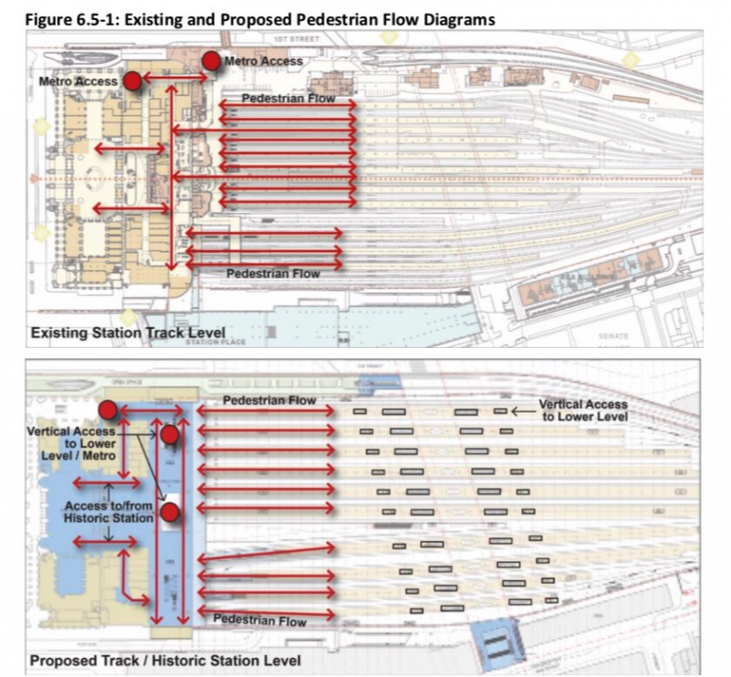 See Details For Union Station S Future Expansion Greater Greater
