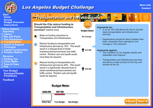 interactive budget tool could teach riders metro tradeoffs greater