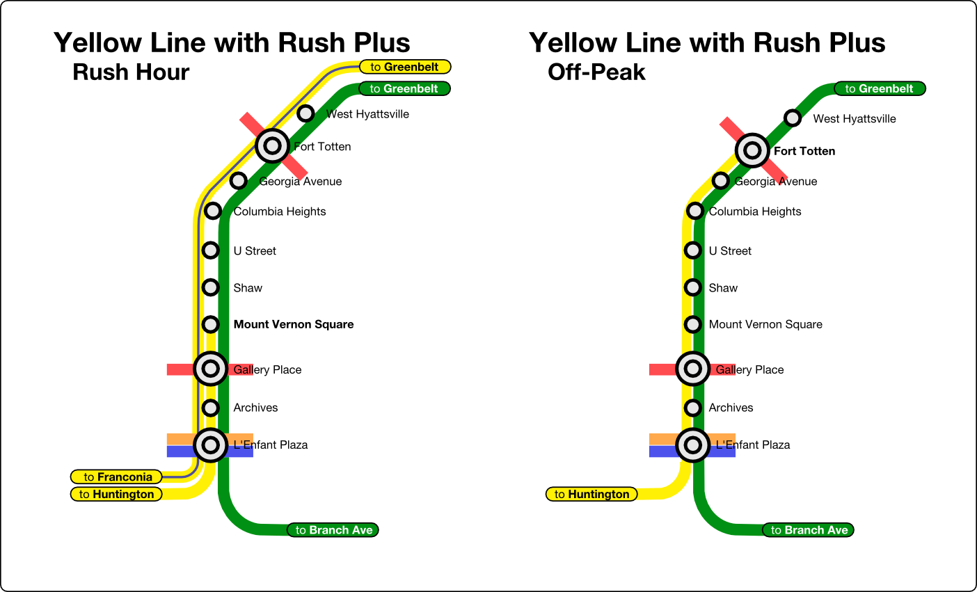 How will Rush Plus affect the Yellow Line? – Greater Greater