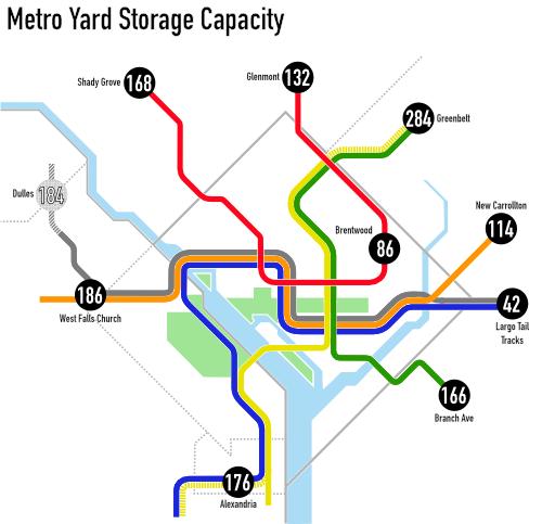 Data From Metrou0027s Rail Fleet Management Plan.