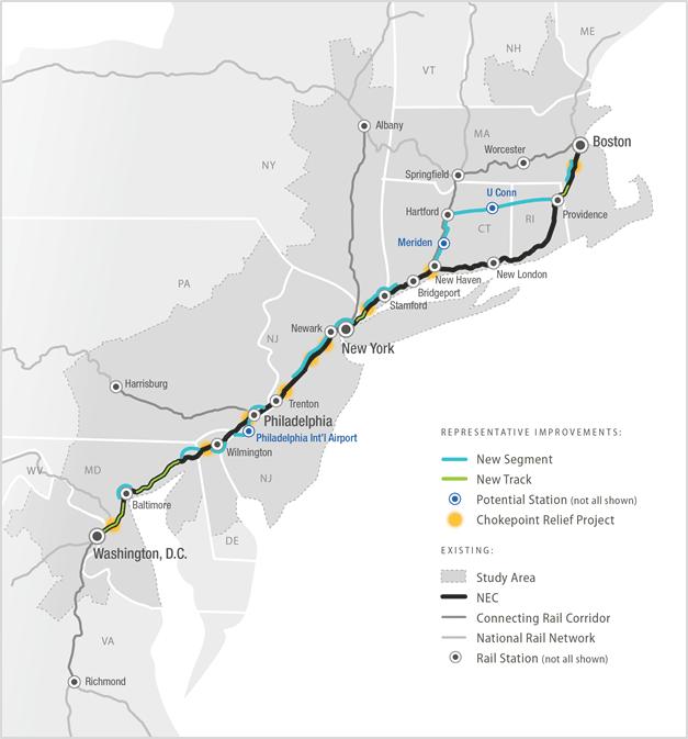 The Northeast Corridor carries more rail passengers than anywhere