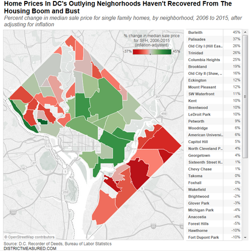 House prices are skyrocketing in central DC neighborhoods but not