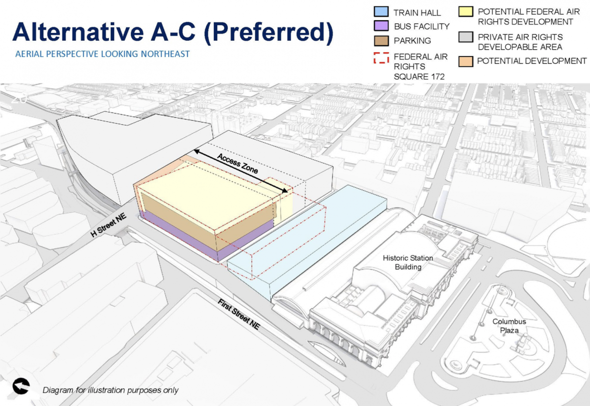Union Station Future Plans Have Too Much Parking Leaders Say Greater Greater Washington