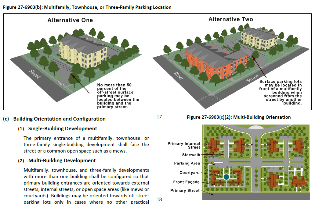 Prince George's County has a new zoning ordinance! – Greater