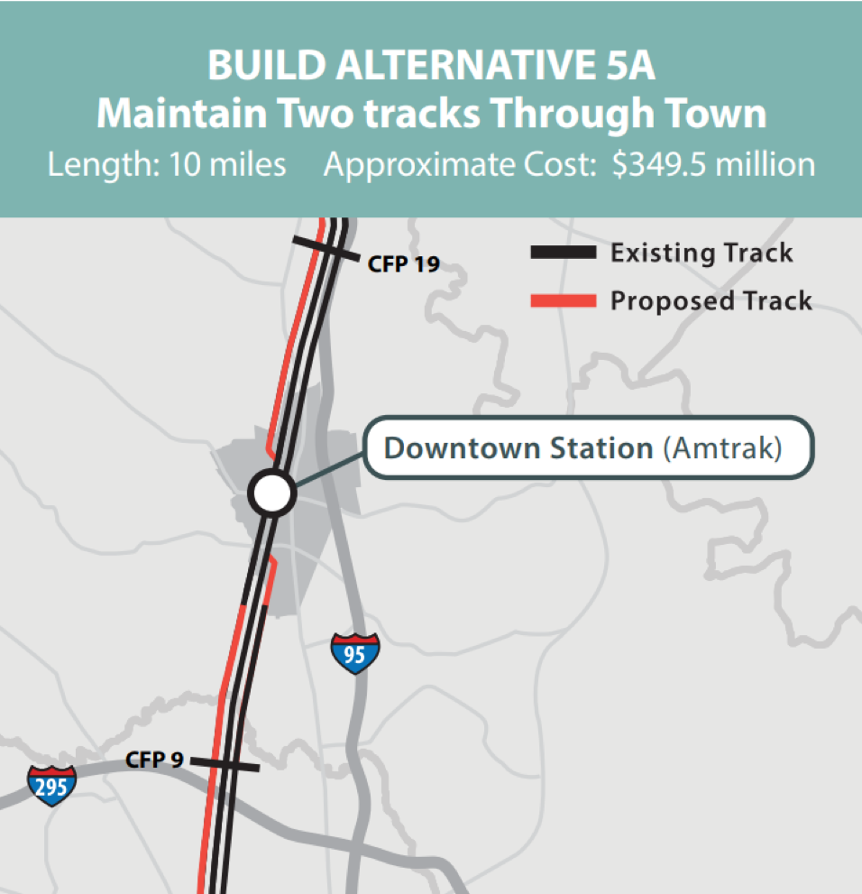 Amtrak Would Speed From Dc To Richmond With Three Tracks But In