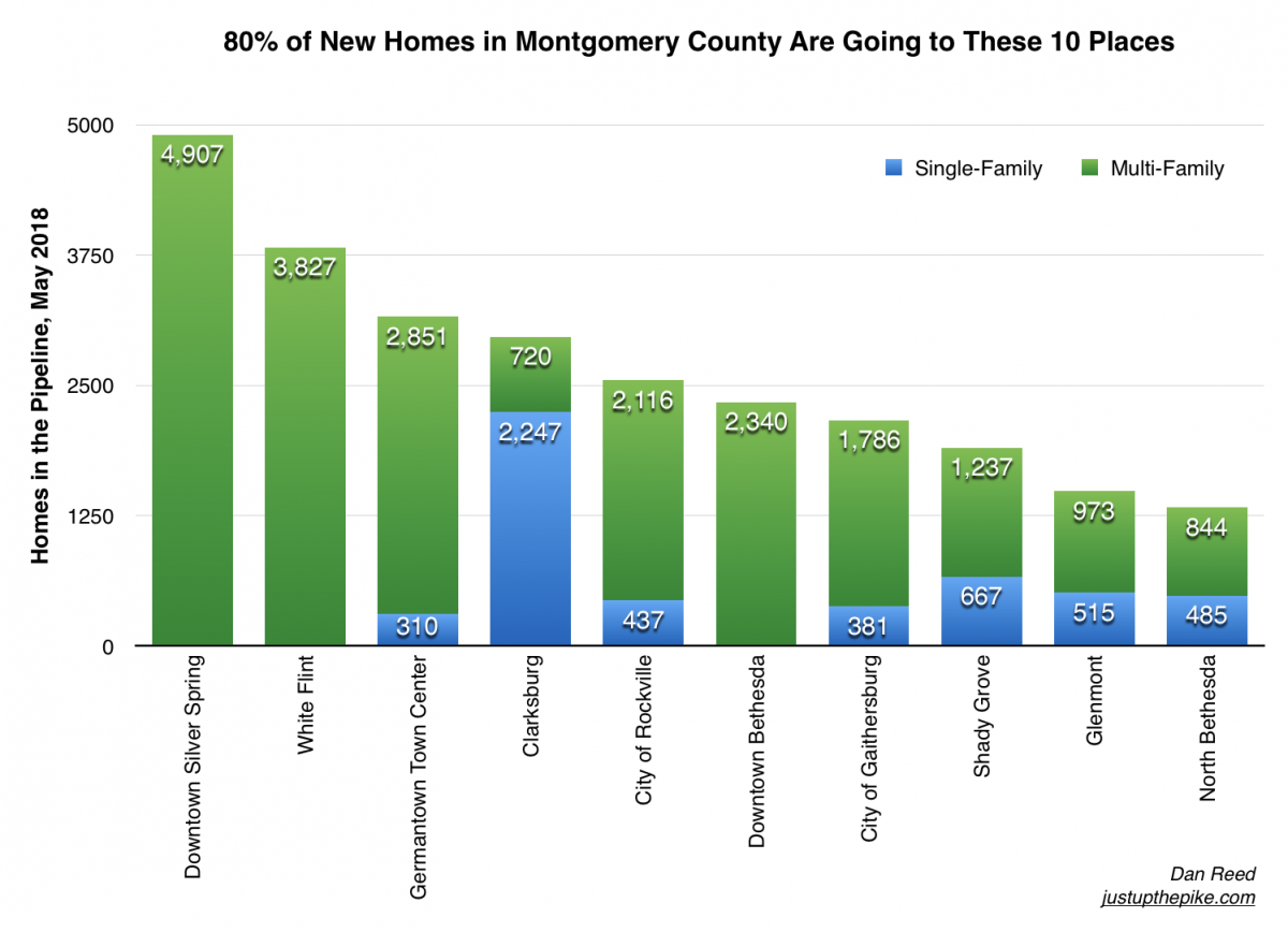 Here's where Montgomery County is — and isn't — growing